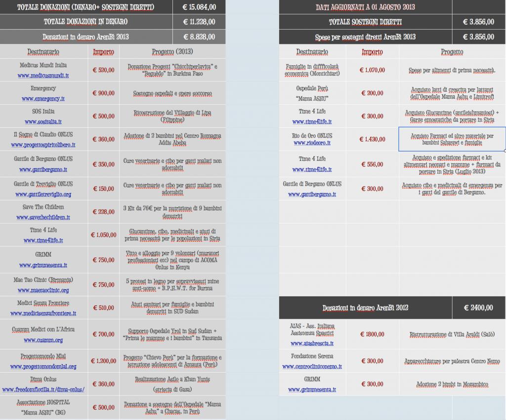 Schermata 2013-08-13 alle 23.49.50
